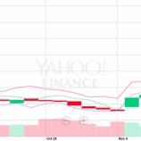 『【シーゲル流】バリュー株投資家がこれから気をつけなければならないこと』の画像