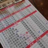 『【MRT芝山】もちもちで激辛の麺疙瘩 嚼活麺疙瘩手工麺館』の画像