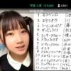 【速報】STUの16歳美少女、天皇賞予想を公開