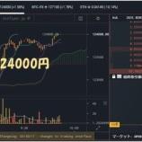 『ビットコインハードフォーク危機で急落!』の画像