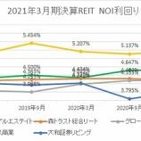 『2021年3月期決算J-REIT分析①収益性指標』の画像