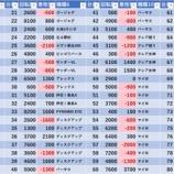 『4/22 サントロペ横須賀中央 あつまる』の画像