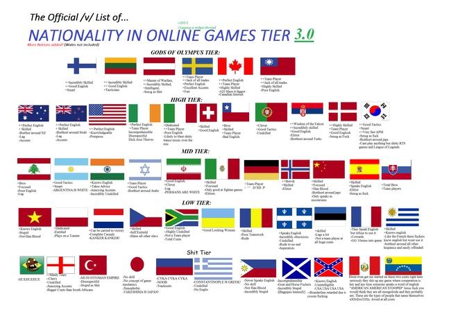 世界のオンラインゲーム格付けランキング、日本・・・