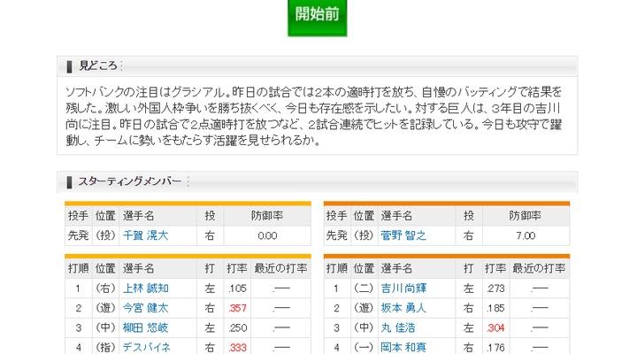 【 巨人実況!】<オープン戦> vs ソフトバンク!先発は菅野!捕手は小林!18:00~