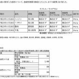 『戸田市給食用食材の放射性物質検査情報に追加がありました』の画像