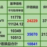 『②【6月の買い増し状況】7月1日iDeCo、投信評価損益』の画像