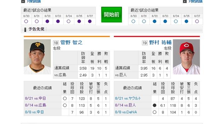 【 巨人実況!】vs 広島![8/28]  先発は菅野!捕手は小林!1番・亀井!5番・阿部!
