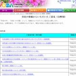 『「戸田市民の声」「戸田市長への手紙」が公開されています』の画像