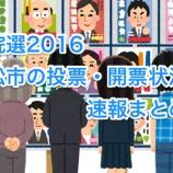 『[参院選2016] 浜松市の投票・開票状況速報まとめ!』の画像