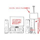 『テレビゲーム(PS4、Wii U、Nintendo Switch)をつないで遊べる、HDMI対応の4万円以下のおすすめ小型テレビを紹介。』の画像