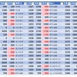 『9/22 楽園渋谷道玄坂 旧イベ』の画像