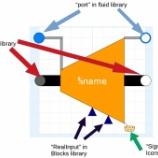 『インターフェイスと他ライブラリとの互換性 -PropulsionSystem Lib解説-』の画像
