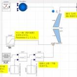 『3次元翼コンポーネントでDrag-vs.-airspeed曲線を描く』の画像