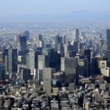 """『TOPIXに負け続けているCore30。日本を代表する大企業こそ""""日本のガン""""である可能性。』の画像"""