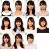 『【欅坂46】『ひらがなけやき』追加メンバー候補生のルックスがガチで可愛すぎるwwwww』の画像