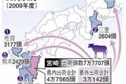 【口蹄疫】種牛、エース級5頭は陰性 49頭は…。