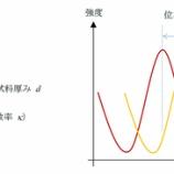 『周期加熱法 オングストローム法』の画像