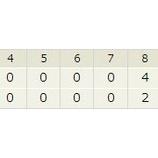『【野球】パ・リーグ M4-6F[7/29] 8回大谷適時打など一時勝ち越し!同点12回西川決勝弾!日本ハム激戦制す ロッテ8回すぐに追い付くも』の画像
