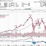 『わずか10%の調整局面で狼狽売りした残念な投資家が採用すべきたったひとつの投資戦略』の画像
