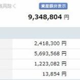 『【運用状況】2019年7月末の資産合計は934万円でした。』の画像