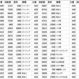 『10/29 イーグルR-1秦野 てつ』の画像