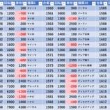 『10/11 楽園渋谷道玄坂 旧イベ』の画像