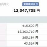 『【運用状況】資産合計は個別株1304万円と企業型DC311万円でした』の画像