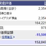『週末(12月31日)の保有資産。1億5204万。』の画像
