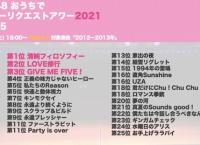 チーム4「おうちでリクアワ2021(2012〜2013年楽曲)」順位まとめ