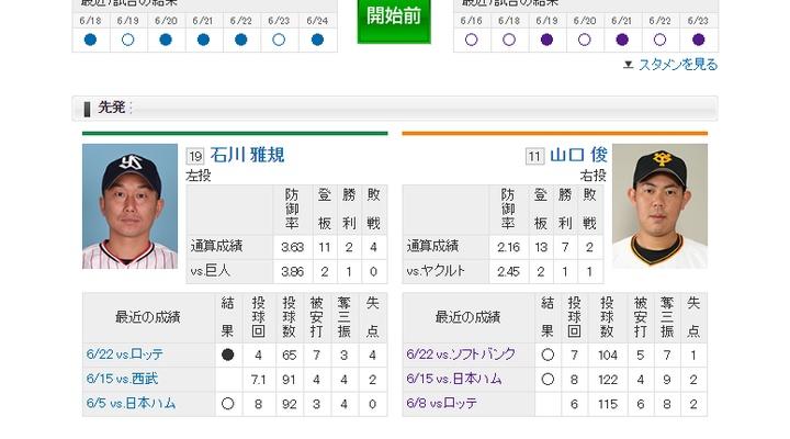 【 巨人実況!】vs ヤクルト![6/29] 先発は山口俊!捕手は小林!