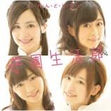 『TVアニメ「がっこうぐらし!」主題歌CD』の画像