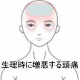 『頭痛の症例を追加です!』の画像