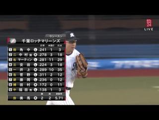ロッテスタメン、福田が9番センターでスタメン復帰!
