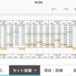 『Lv100~の進化装備比較』の画像
