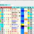 【セントライト記念2021有力馬診断(前篇)】~3歳夏以降の芝重賞OP競走では連対例ナシ[0-0-2-44]の早枯れヴィクトワールピサ牡駒(嶋田騎手からの鞍上交代も時すでに遅しのアサマノイタズラ)~