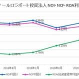 『ラサールロジポート投資法人・第9期(2020年8月期)決算・一口当たり分配金は2,892円』の画像