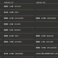 【今週末の予定】TRUNK SHOW in 四国!開催★
