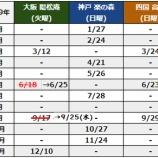 『井上貫道老師2019年関西・高知の坐禅会予定』の画像