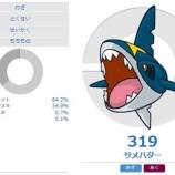 『【毒みがギルガルド対策】メガサメハダーの調整と対策【ポケモンORAS】』の画像