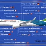 【動画】中国製旅客機C919は技術窃取で製造 ― 米サイバーセキュリティ企業の報告 [海外]