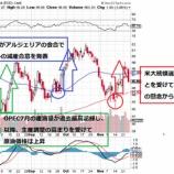 『【原油】OPEC減産最終合意で原油は急騰する!!』の画像
