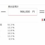 『2020年10月(42カ月目)の東京海上日動のiDeCoの評価額は-5,011円でした。』の画像