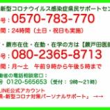 『【新型コロナ】戸田市における陽性確認者の状況(8月20日発表時点)』の画像
