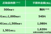 子ども「わーい1円玉が5000枚たまったよ入金してくる」 銀行「はい、手数料5400円です400円たりませんねw