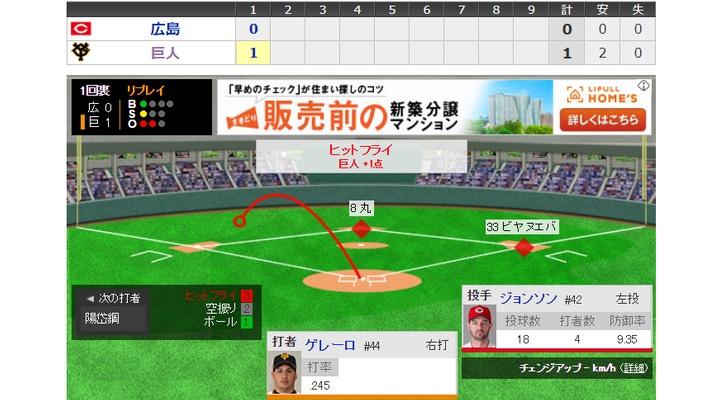 【 動画 】巨人・ゲレーロが先制のタイムリー![巨1-0広]