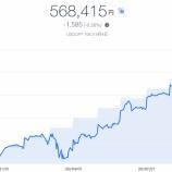 『【資産運用】2020年9月1週目!THEO+docomoの資産運用状況は568,415円でした。』の画像