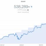 『【資産運用】2020年8月3週目!THEO+docomoの資産運用状況は538,289円でした。』の画像
