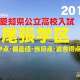 『【まとめver4】愛知県高校入試合格者の偏差値・内申点・当日点(2018年度)&国公立大学進学実績』の画像