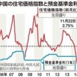 『政治誘導で不動産価格維持?』の画像