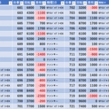 『7/19 スーパーDステーション錦糸町 旧イベ』の画像